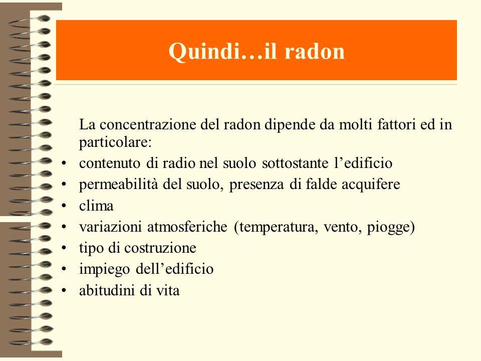 Quindi…il radon La concentrazione del radon dipende da molti fattori ed in particolare: contenuto di radio nel suolo sottostante ledificio permeabilit