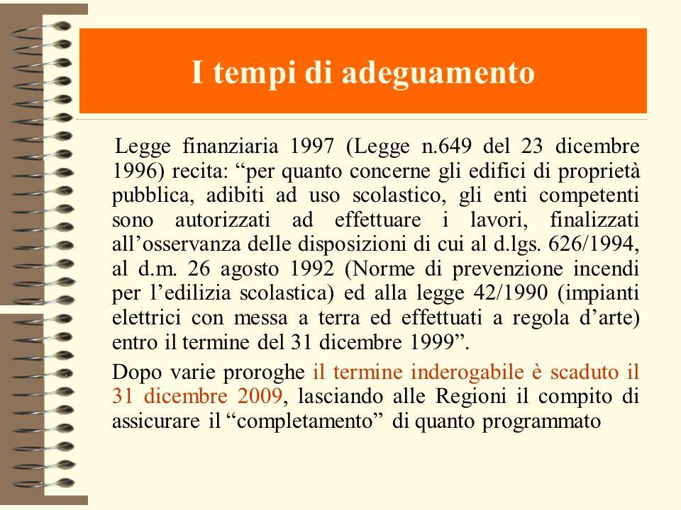 I tempi di adeguamento Legge finanziaria 1997 (Legge n.649 del 23 dicembre 1996) recita: per quanto concerne gli edifici di proprietà pubblica, adibit