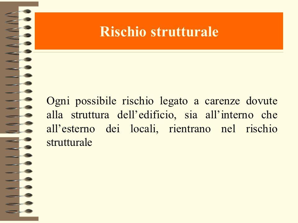 Rischio strutturale Ogni possibile rischio legato a carenze dovute alla struttura delledificio, sia allinterno che allesterno dei locali, rientrano ne