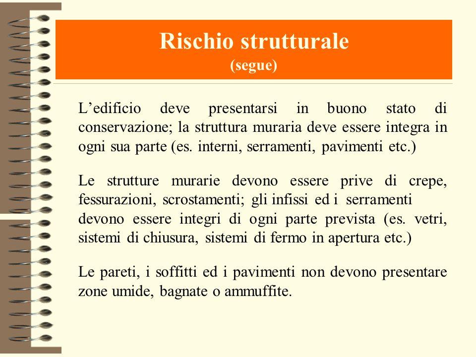 Rischio strutturale (segue) Ledificio deve presentarsi in buono stato di conservazione; la struttura muraria deve essere integra in ogni sua parte (es