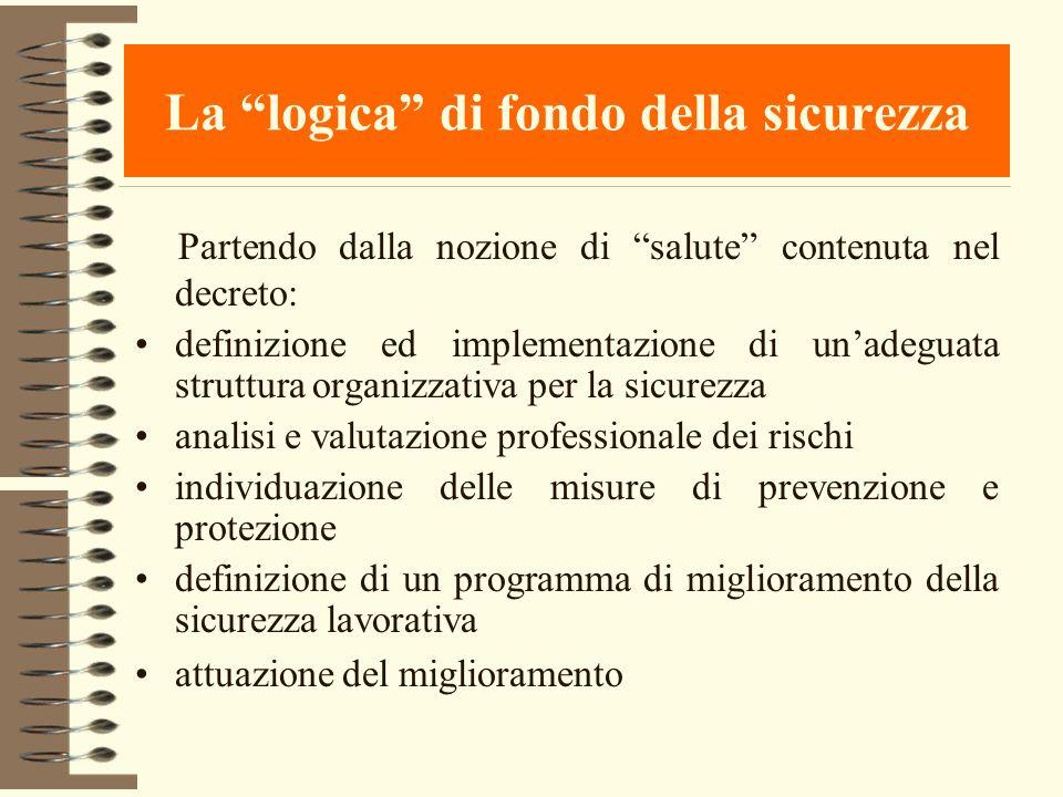 La logica di fondo della sicurezza Partendo dalla nozione di salute contenuta nel decreto: definizione ed implementazione di unadeguata struttura orga