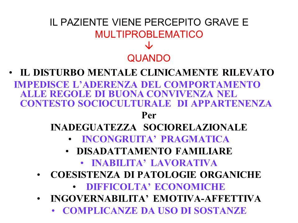 IL PAZIENTE VIENE PERCEPITO GRAVE E MULTIPROBLEMATICO QUANDO IL DISTURBO MENTALE CLINICAMENTE RILEVATO IMPEDISCE LADERENZA DEL COMPORTAMENTO ALLE REGOLE DI BUONA CONVIVENZA NEL CONTESTO SOCIOCULTURALE DI APPARTENENZA Per INADEGUATEZZA SOCIORELAZIONALE INCONGRUITA PRAGMATICA DISADATTAMENTO FAMILIARE INABILITA LAVORATIVA COESISTENZA DI PATOLOGIE ORGANICHE DIFFICOLTA ECONOMICHE INGOVERNABILITA EMOTIVA-AFFETTIVA COMPLICANZE DA USO DI SOSTANZE
