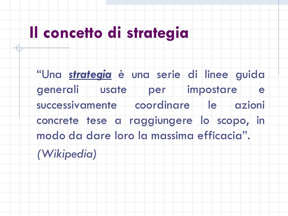 Una strategia è una serie di linee guida generali usate per impostare e successivamente coordinare le azioni concrete tese a raggiungere lo scopo, in modo da dare loro la massima efficacia.