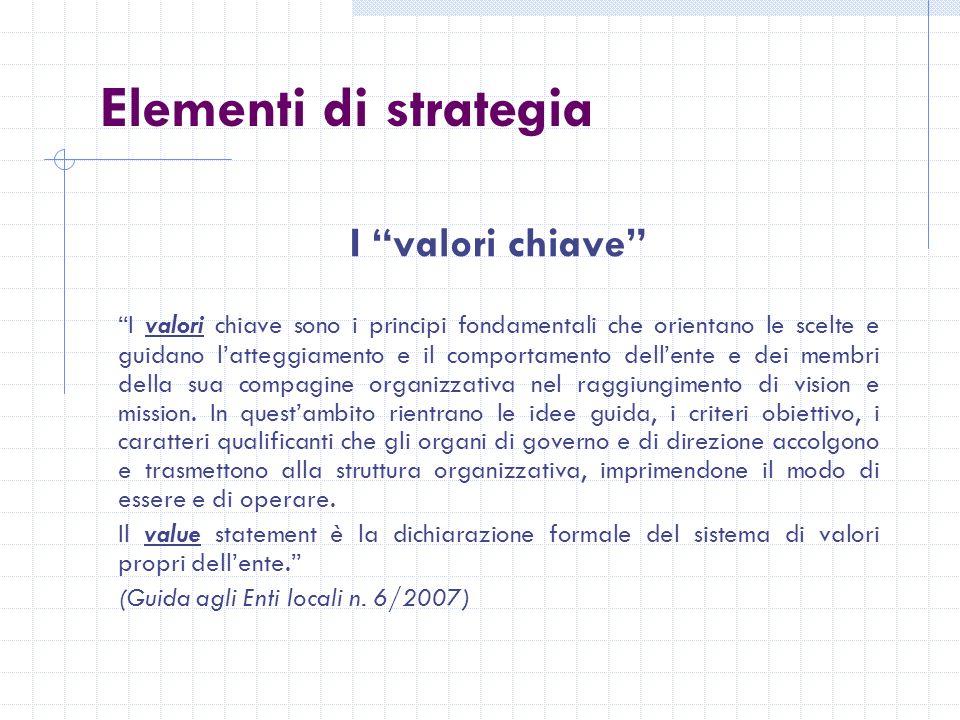 Elementi di strategia I valori chiave I valori chiave sono i principi fondamentali che orientano le scelte e guidano latteggiamento e il comportamento dellente e dei membri della sua compagine organizzativa nel raggiungimento di vision e mission.