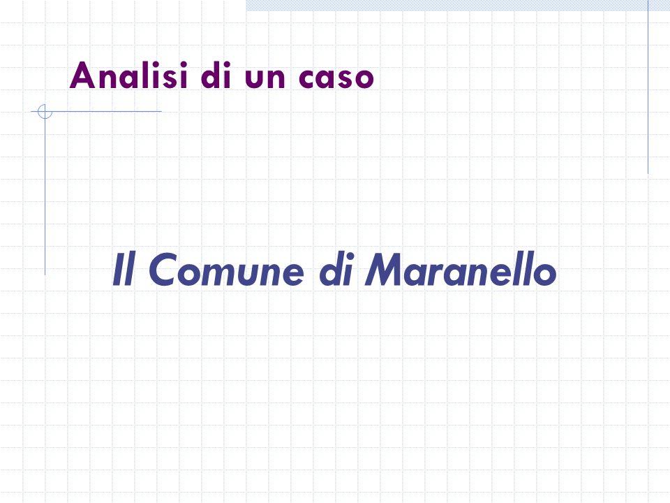 Analisi di un caso Il Comune di Maranello