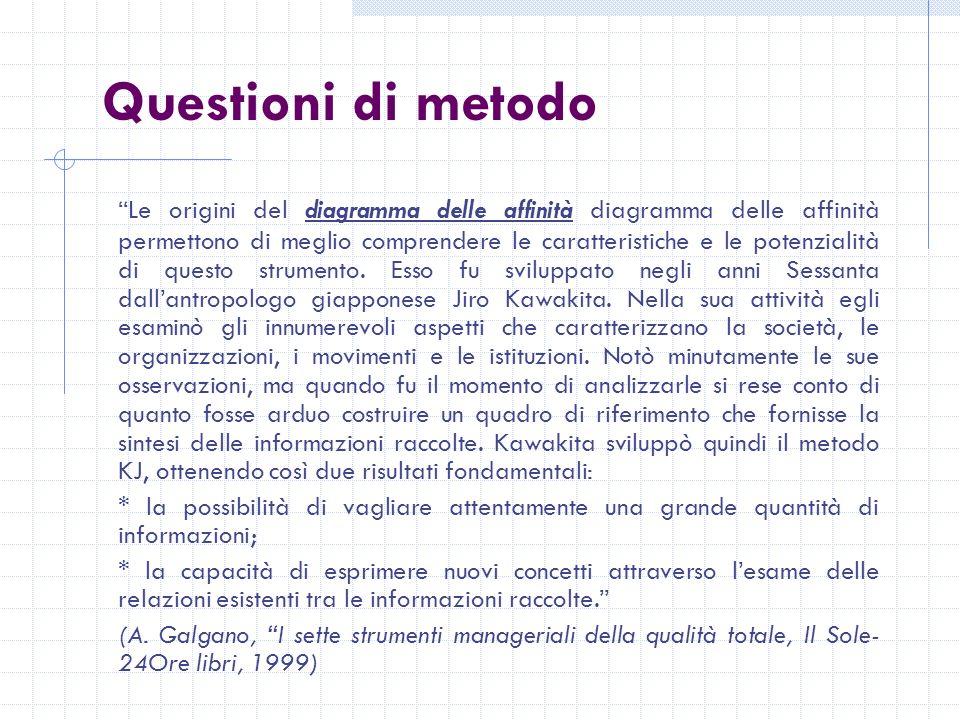 Questioni di metodo Le origini del diagramma delle affinità diagramma delle affinità permettono di meglio comprendere le caratteristiche e le potenzialità di questo strumento.