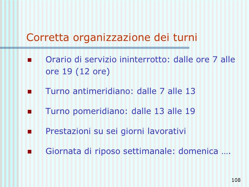 108 Corretta organizzazione dei turni Orario di servizio ininterrotto: dalle ore 7 alle ore 19 (12 ore) Turno antimeridiano: dalle 7 alle 13 Turno pom