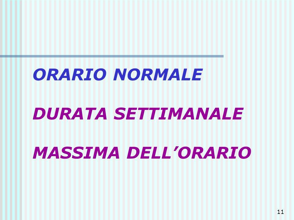 11 ORARIO NORMALE DURATA SETTIMANALE MASSIMA DELLORARIO