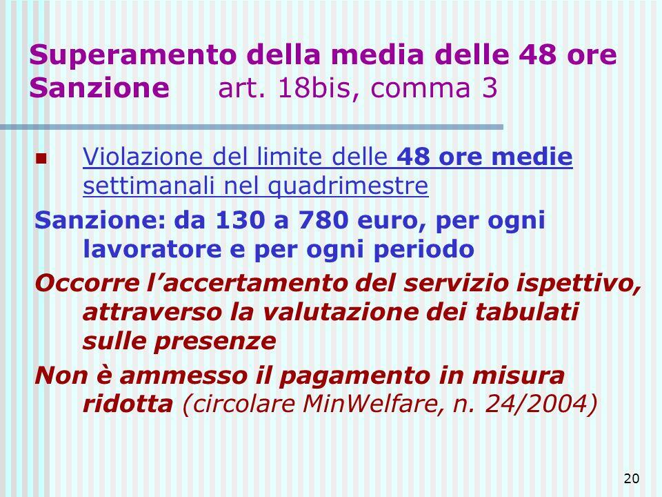 20 Superamento della media delle 48 ore Sanzione art. 18bis, comma 3 Violazione del limite delle 48 ore medie settimanali nel quadrimestre Sanzione: d