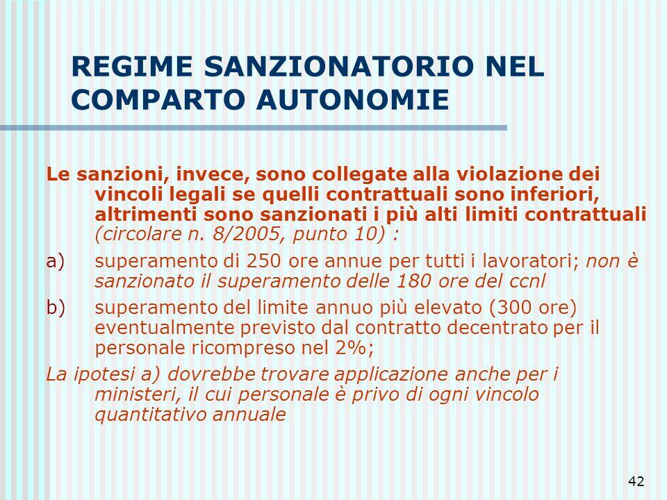 42 REGIME SANZIONATORIO NEL COMPARTO AUTONOMIE Le sanzioni, invece, sono collegate alla violazione dei vincoli legali se quelli contrattuali sono infe