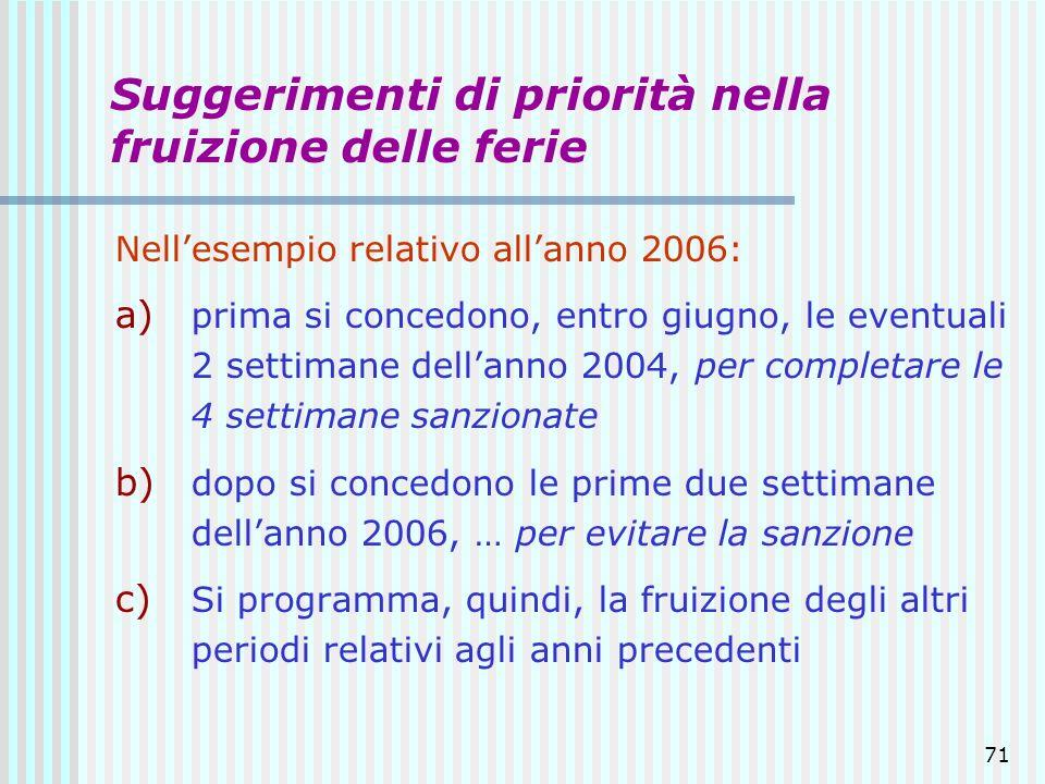 71 Suggerimenti di priorità nella fruizione delle ferie Nellesempio relativo allanno 2006: a) prima si concedono, entro giugno, le eventuali 2 settima