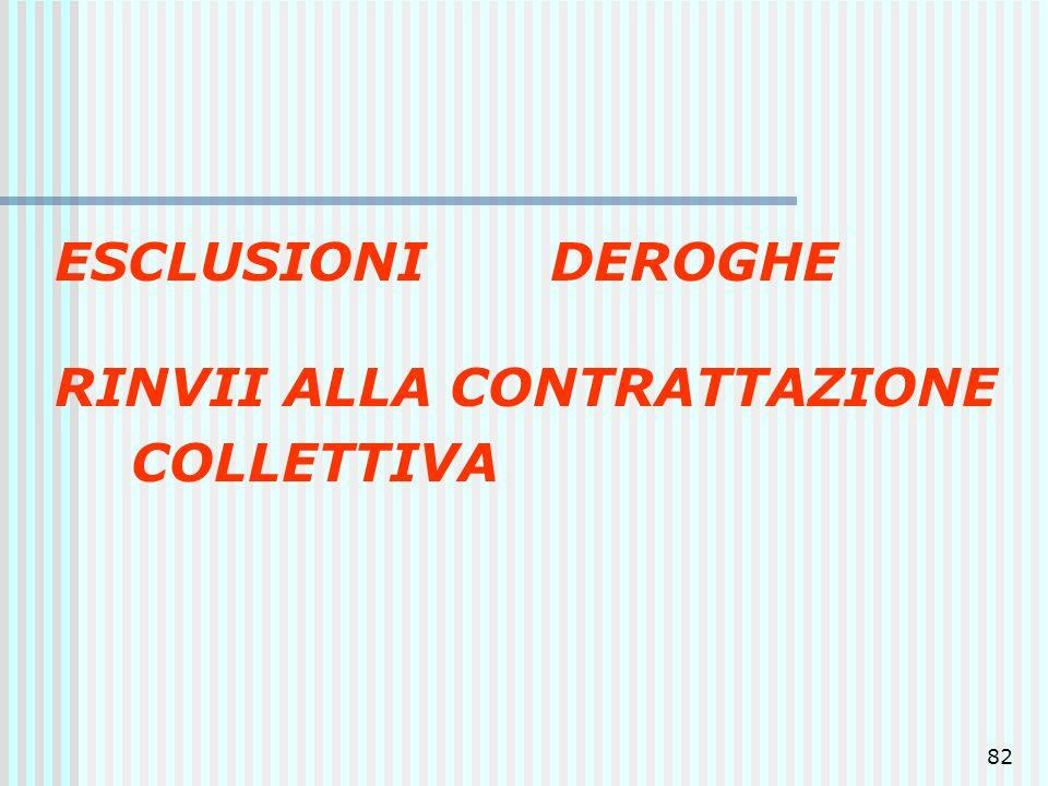 82 ESCLUSIONI DEROGHE RINVII ALLA CONTRATTAZIONE COLLETTIVA