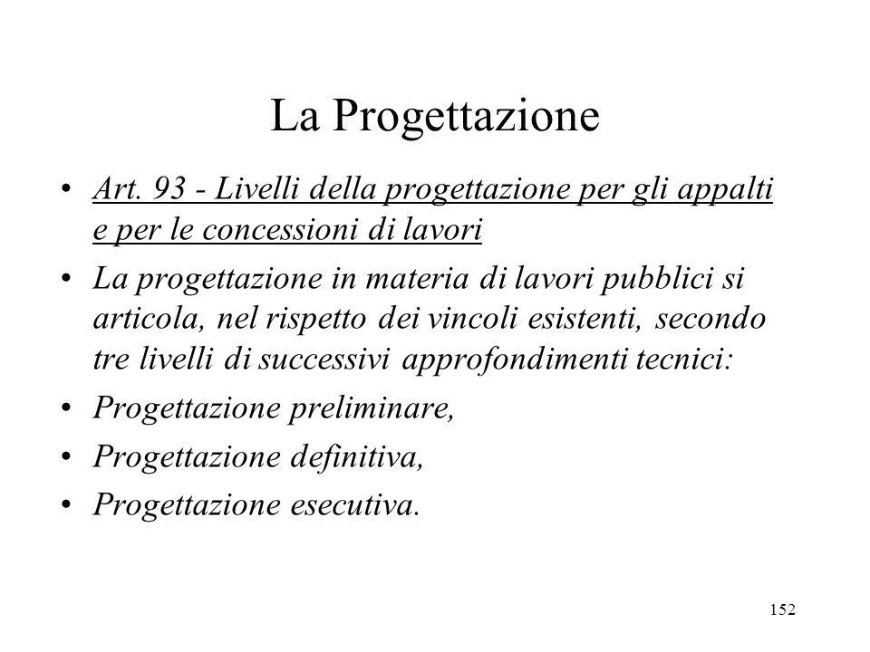 152 La Progettazione Art. 93 - Livelli della progettazione per gli appalti e per le concessioni di lavori La progettazione in materia di lavori pubbli