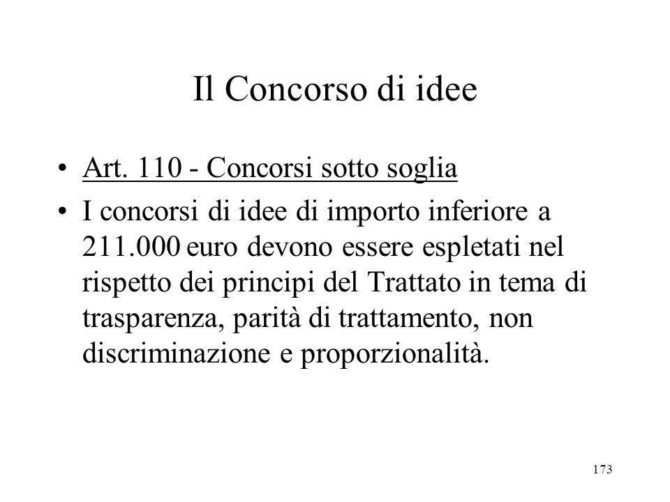 173 Il Concorso di idee Art. 110 - Concorsi sotto soglia I concorsi di idee di importo inferiore a 211.000 euro devono essere espletati nel rispetto d