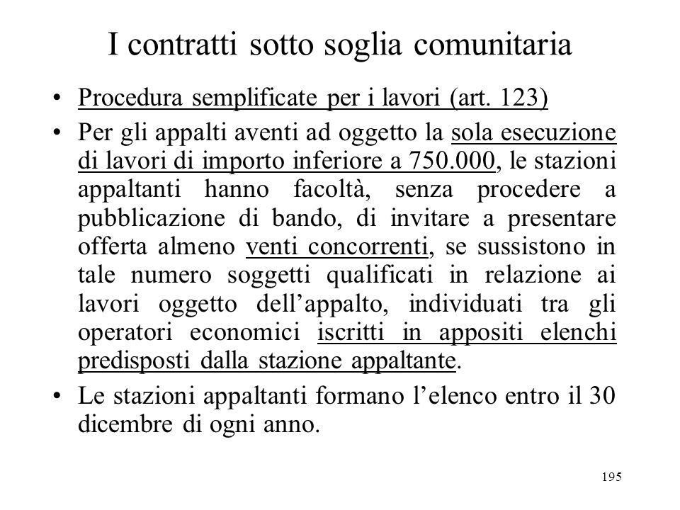 195 I contratti sotto soglia comunitaria Procedura semplificate per i lavori (art. 123) Per gli appalti aventi ad oggetto la sola esecuzione di lavori