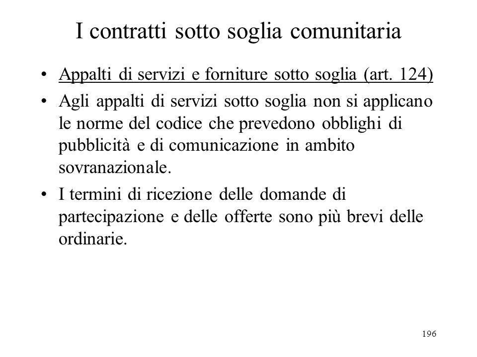 196 I contratti sotto soglia comunitaria Appalti di servizi e forniture sotto soglia (art. 124) Agli appalti di servizi sotto soglia non si applicano