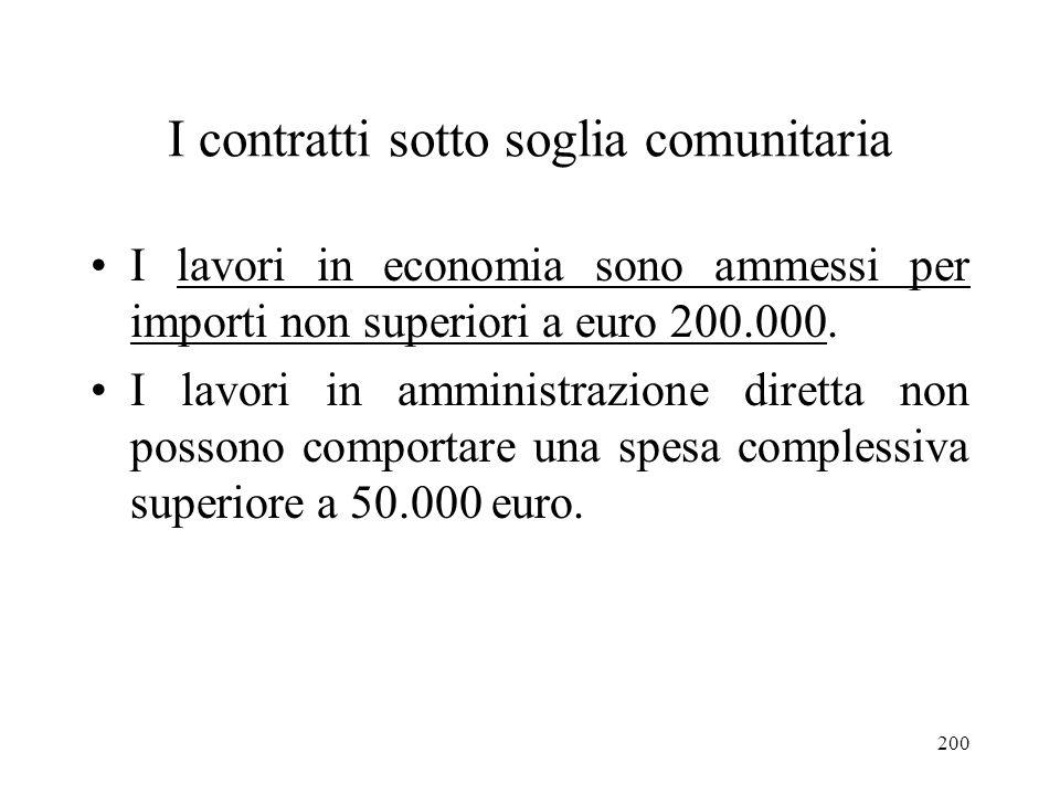 200 I contratti sotto soglia comunitaria I lavori in economia sono ammessi per importi non superiori a euro 200.000. I lavori in amministrazione diret