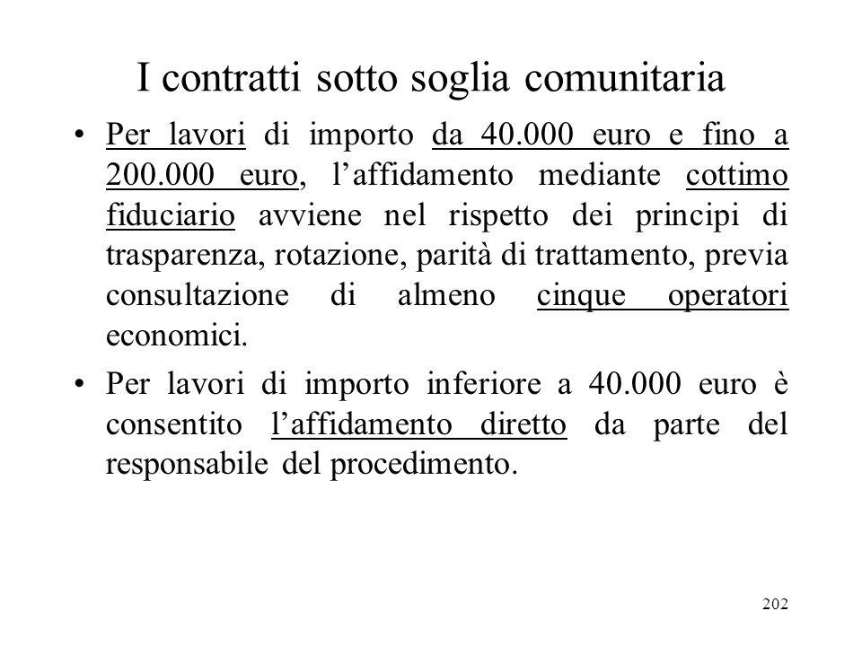 202 I contratti sotto soglia comunitaria Per lavori di importo da 40.000 euro e fino a 200.000 euro, laffidamento mediante cottimo fiduciario avviene