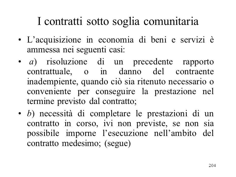 204 I contratti sotto soglia comunitaria Lacquisizione in economia di beni e servizi è ammessa nei seguenti casi: a) risoluzione di un precedente rapp
