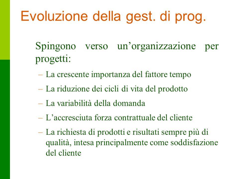 11 Evoluzione della gest. di prog. Spingono verso unorganizzazione per progetti: –La crescente importanza del fattore tempo –La riduzione dei cicli di