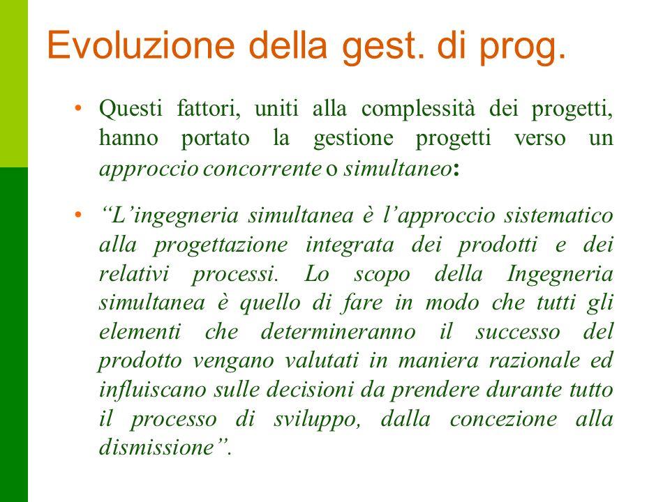 12 Evoluzione della gest. di prog. Questi fattori, uniti alla complessità dei progetti, hanno portato la gestione progetti verso un approccio concorre