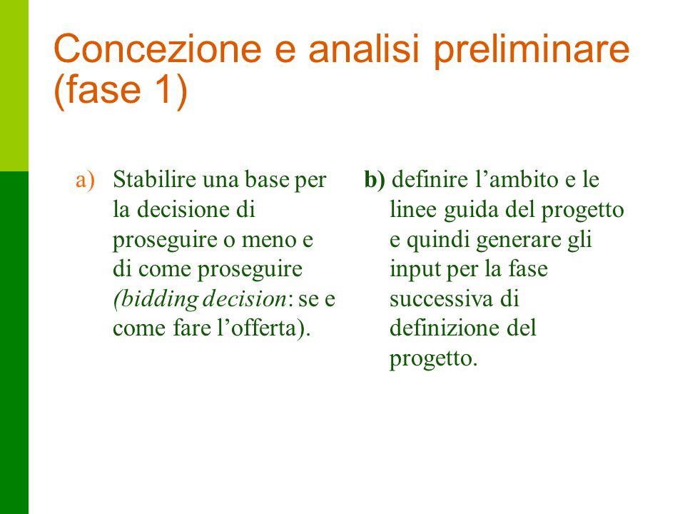 19 Concezione e analisi preliminare (fase 1) a)Stabilire una base per la decisione di proseguire o meno e di come proseguire (bidding decision: se e c