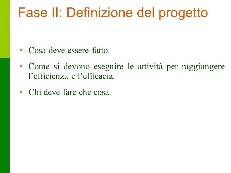 23 Fase II: Definizione del progetto Cosa deve essere fatto. Come si devono eseguire le attività per raggiungere lefficienza e lefficacia. Chi deve fa