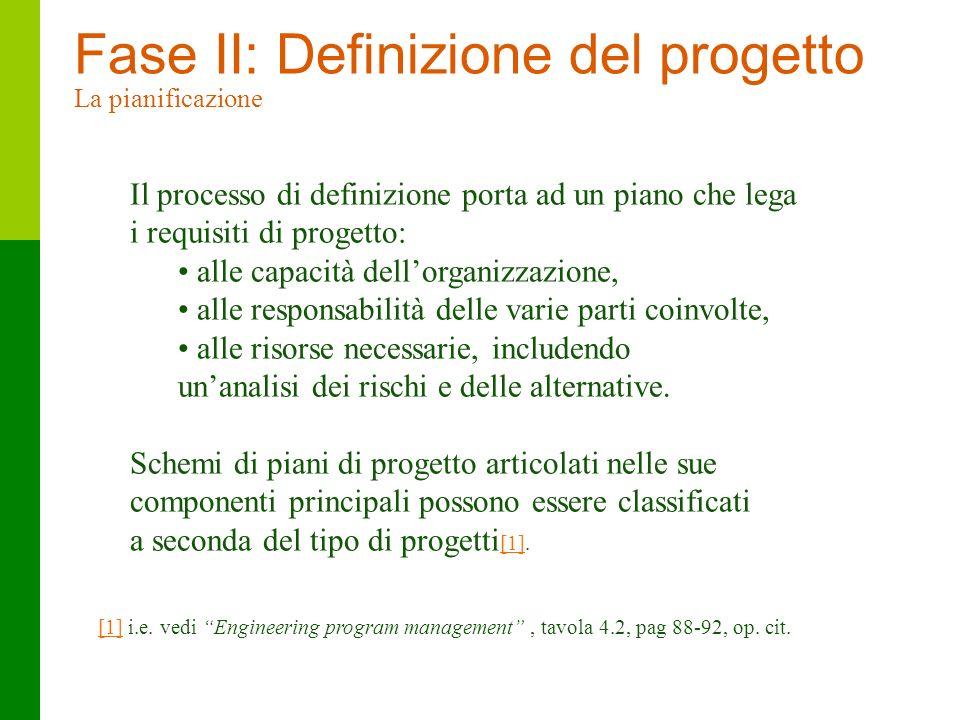 25 Il processo di definizione porta ad un piano che lega i requisiti di progetto: alle capacità dellorganizzazione, alle responsabilità delle varie pa