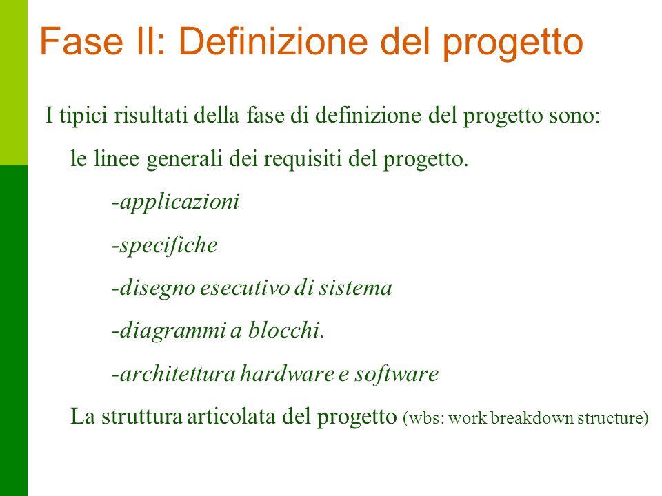 28 I tipici risultati della fase di definizione del progetto sono: le linee generali dei requisiti del progetto. -applicazioni -specifiche -disegno es