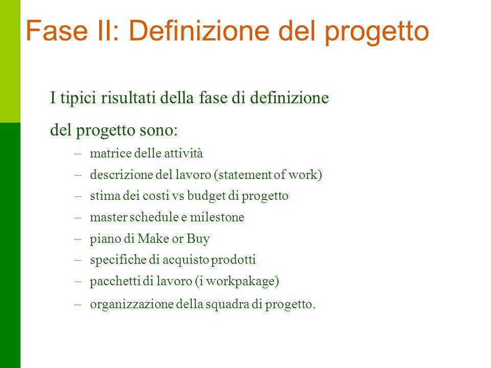 29 I tipici risultati della fase di definizione del progetto sono: –matrice delle attività –descrizione del lavoro (statement of work) –stima dei cost