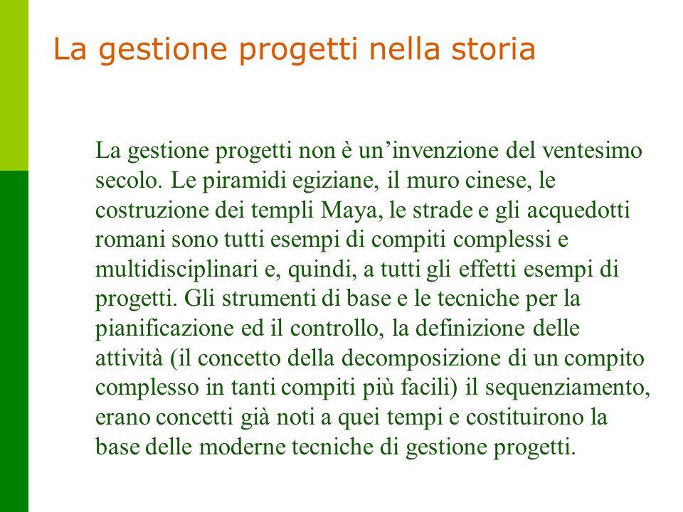 3 La gestione progetti nella storia La gestione progetti non è uninvenzione del ventesimo secolo. Le piramidi egiziane, il muro cinese, le costruzione