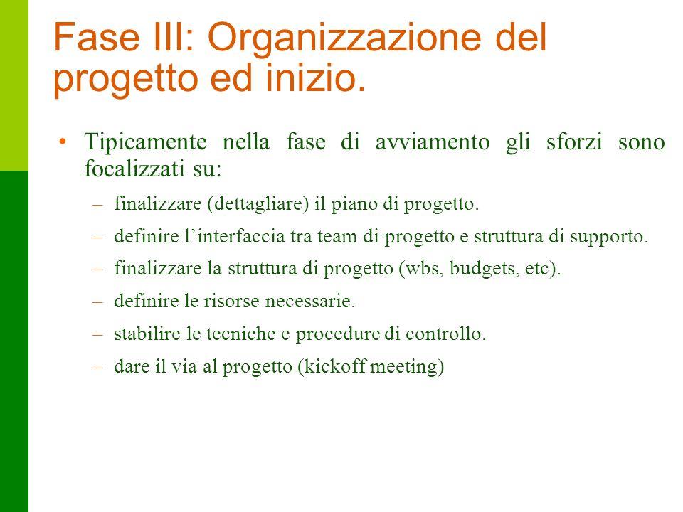 30 Fase III: Organizzazione del progetto ed inizio. Tipicamente nella fase di avviamento gli sforzi sono focalizzati su: –finalizzare (dettagliare) il
