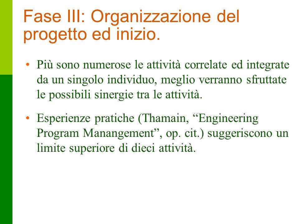 31 Fase III: Organizzazione del progetto ed inizio. Più sono numerose le attività correlate ed integrate da un singolo individuo, meglio verranno sfru
