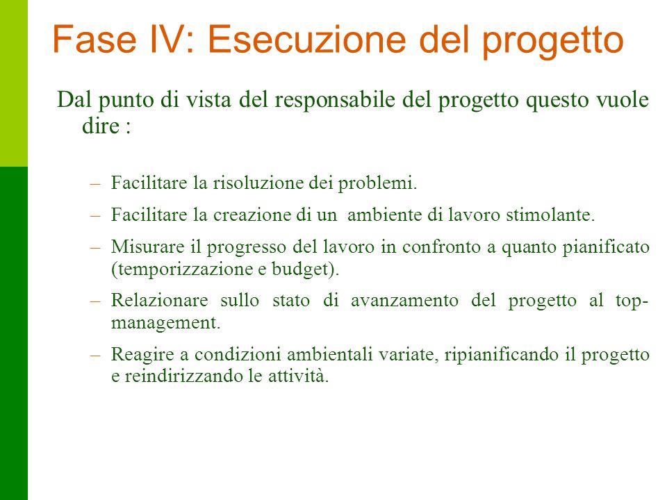 35 Fase IV: Esecuzione del progetto Dal punto di vista del responsabile del progetto questo vuole dire : –Facilitare la risoluzione dei problemi. –Fac