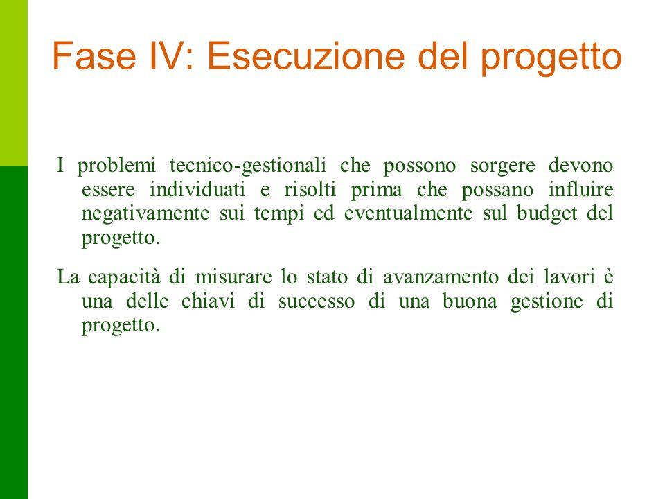 36 Fase IV: Esecuzione del progetto I problemi tecnico-gestionali che possono sorgere devono essere individuati e risolti prima che possano influire n