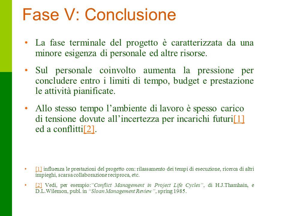 37 Fase V: Conclusione La fase terminale del progetto è caratterizzata da una minore esigenza di personale ed altre risorse. Sul personale coinvolto a