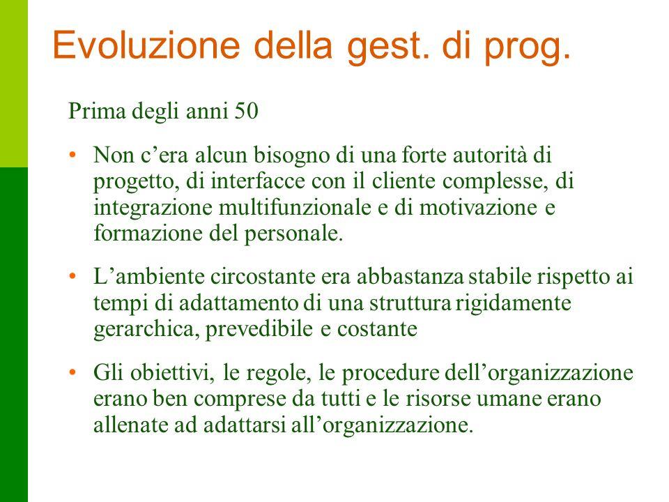 4 Evoluzione della gest. di prog. Prima degli anni 50 Non cera alcun bisogno di una forte autorità di progetto, di interfacce con il cliente complesse