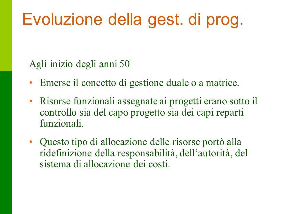 5 Evoluzione della gest. di prog. Agli inizio degli anni 50 Emerse il concetto di gestione duale o a matrice. Risorse funzionali assegnate ai progetti
