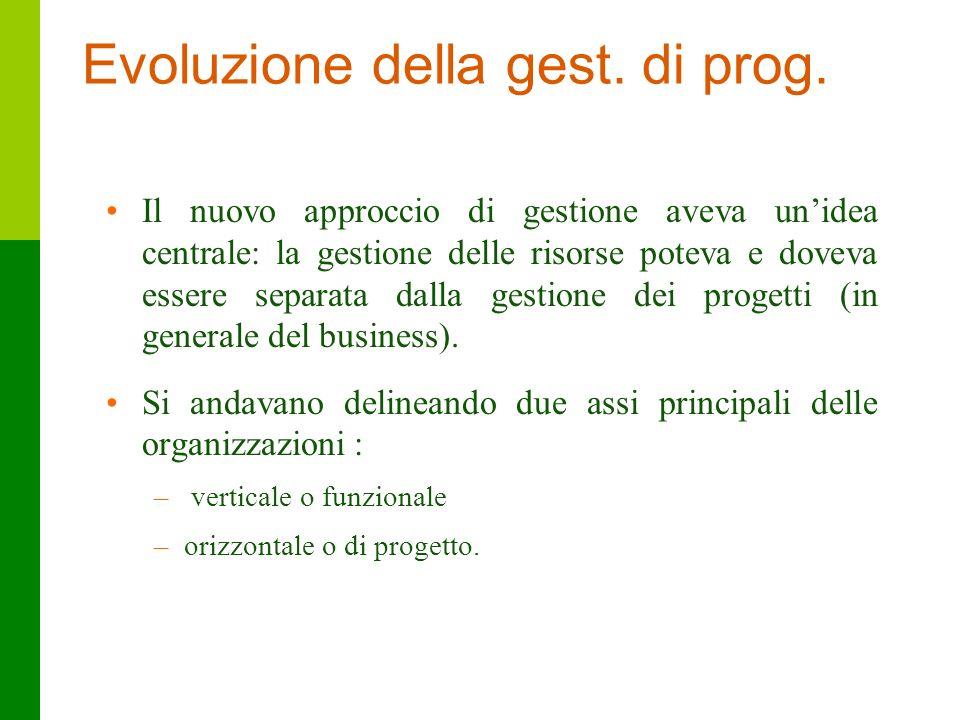 8 Evoluzione della gest. di prog. Il nuovo approccio di gestione aveva unidea centrale: la gestione delle risorse poteva e doveva essere separata dall