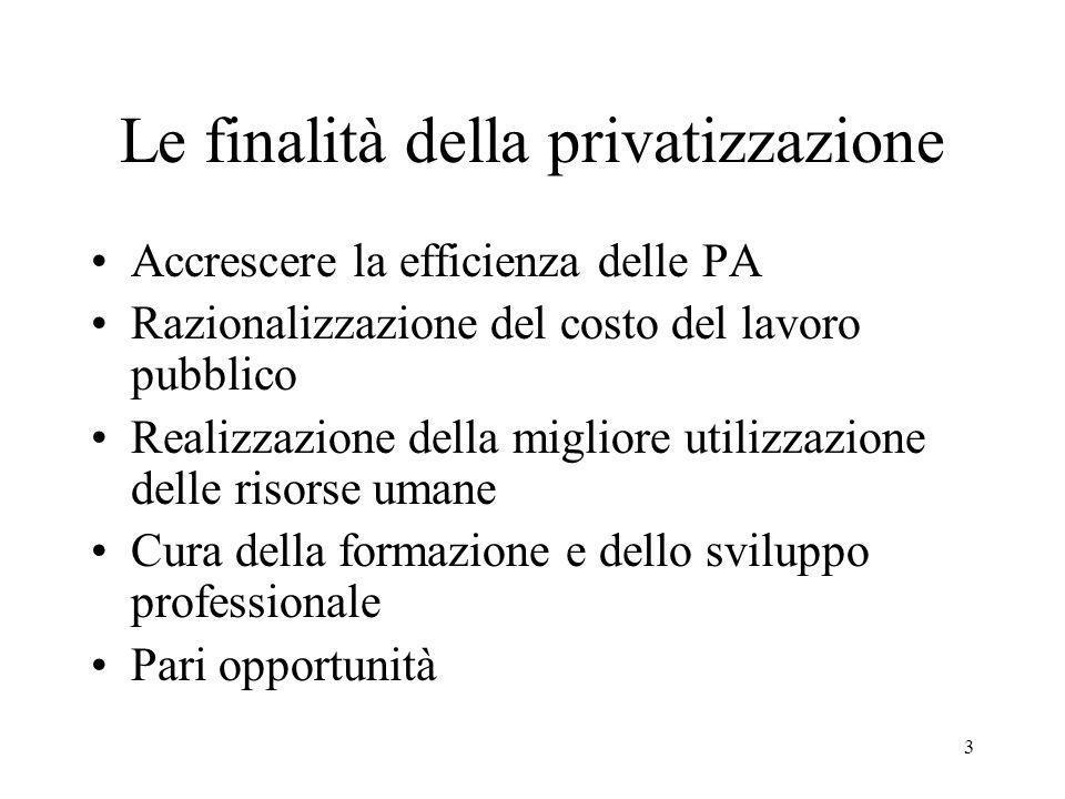 3 Le finalità della privatizzazione Accrescere la efficienza delle PA Razionalizzazione del costo del lavoro pubblico Realizzazione della migliore uti
