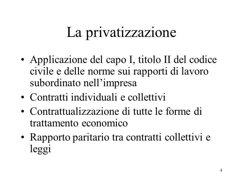 4 La privatizzazione Applicazione del capo I, titolo II del codice civile e delle norme sui rapporti di lavoro subordinato nellimpresa Contratti indiv