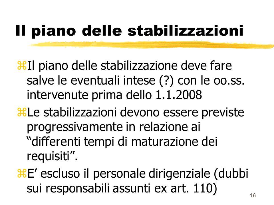 16 Il piano delle stabilizzazioni zIl piano delle stabilizzazione deve fare salve le eventuali intese ( ) con le oo.ss.