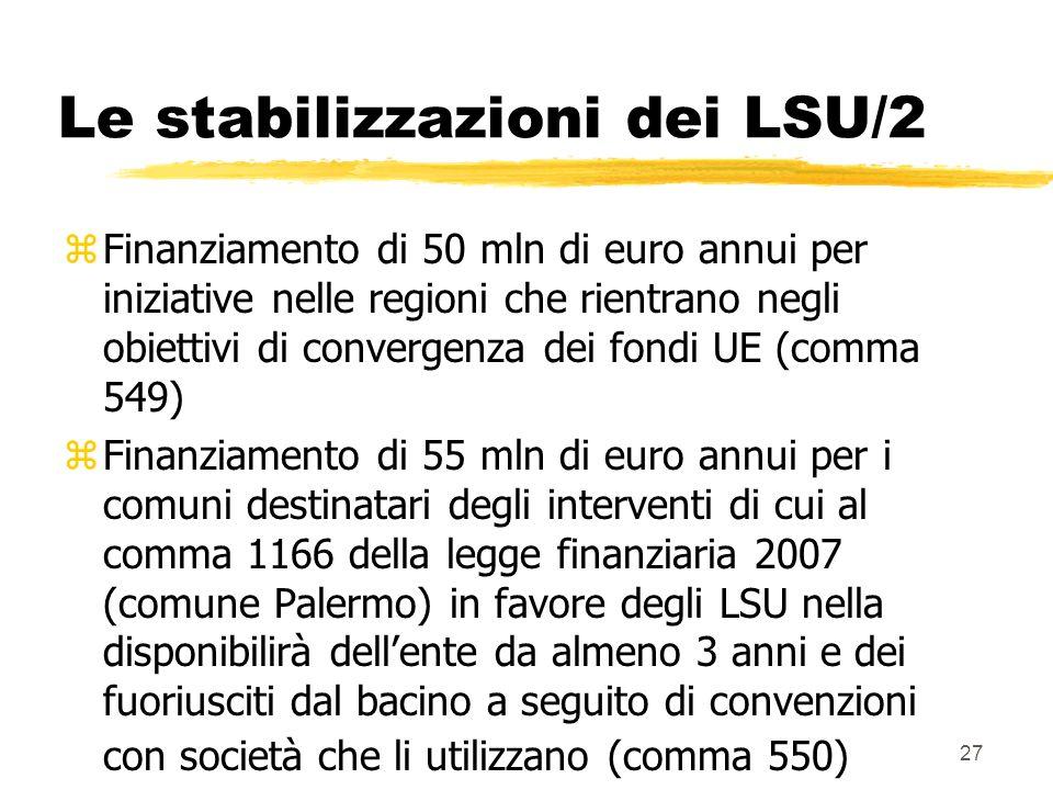 27 Le stabilizzazioni dei LSU/2 zFinanziamento di 50 mln di euro annui per iniziative nelle regioni che rientrano negli obiettivi di convergenza dei fondi UE (comma 549) zFinanziamento di 55 mln di euro annui per i comuni destinatari degli interventi di cui al comma 1166 della legge finanziaria 2007 (comune Palermo) in favore degli LSU nella disponibilirà dellente da almeno 3 anni e dei fuoriusciti dal bacino a seguito di convenzioni con società che li utilizzano (comma 550)