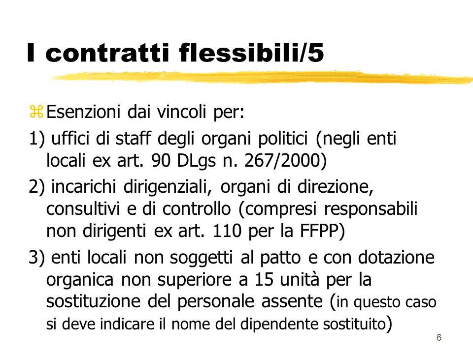 6 I contratti flessibili/5 zEsenzioni dai vincoli per: 1) uffici di staff degli organi politici (negli enti locali ex art.
