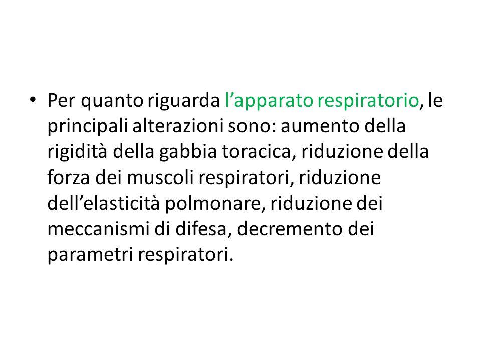 Per quanto riguarda lapparato respiratorio, le principali alterazioni sono: aumento della rigidità della gabbia toracica, riduzione della forza dei mu