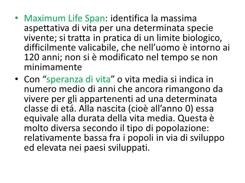 Maximum Life Span: identifica la massima aspettativa di vita per una determinata specie vivente; si tratta in pratica di un limite biologico, difficil