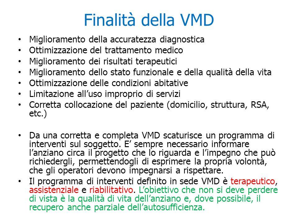 Finalità della VMD Miglioramento della accuratezza diagnostica Ottimizzazione del trattamento medico Miglioramento dei risultati terapeutici Miglioram