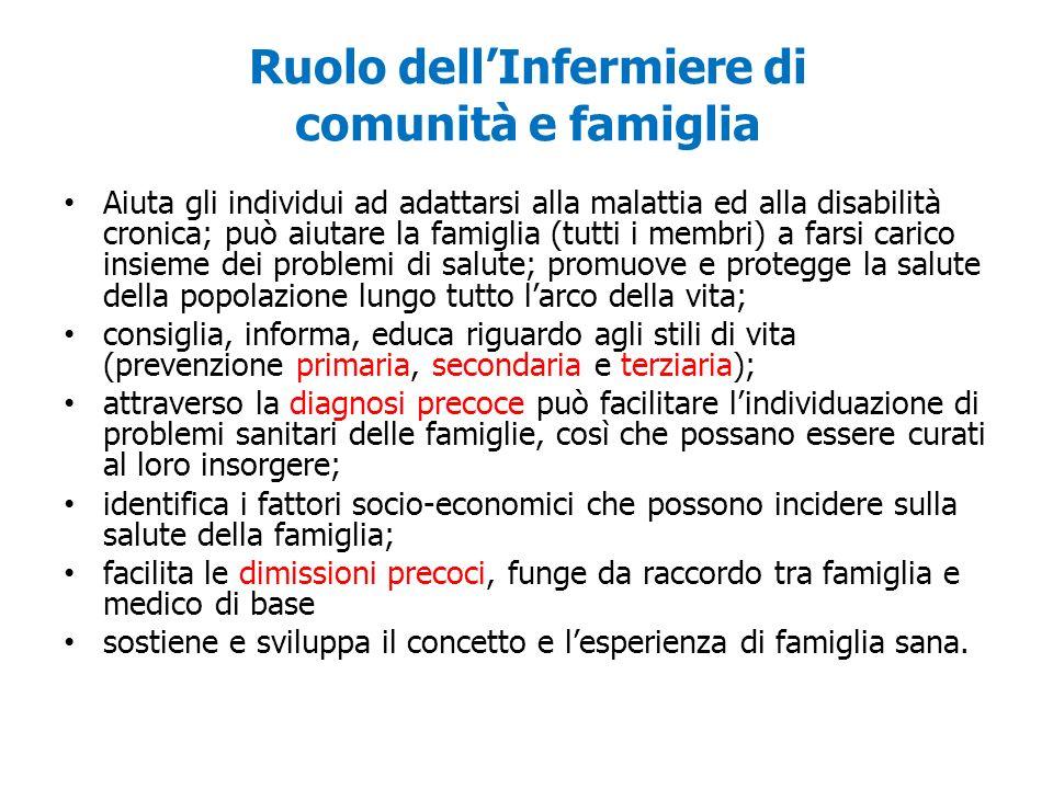 Teorie infermieristiche di Family Nursing Sono il fondamento teorico del nursing di famiglia.
