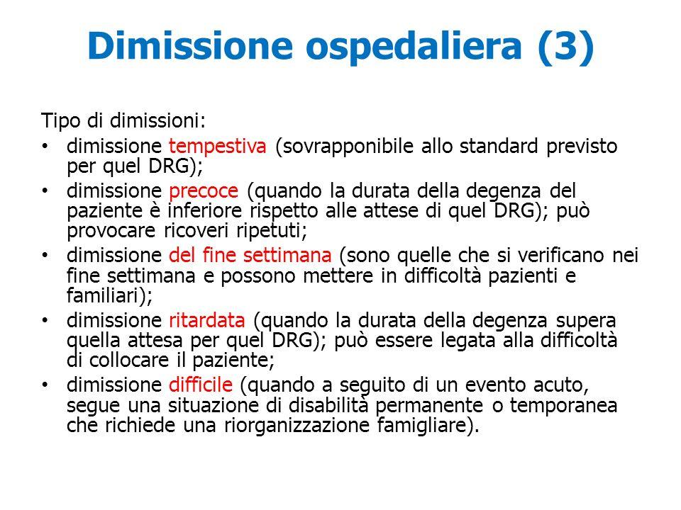 Dimissione ospedaliera (3) Tipo di dimissioni: dimissione tempestiva (sovrapponibile allo standard previsto per quel DRG); dimissione precoce (quando
