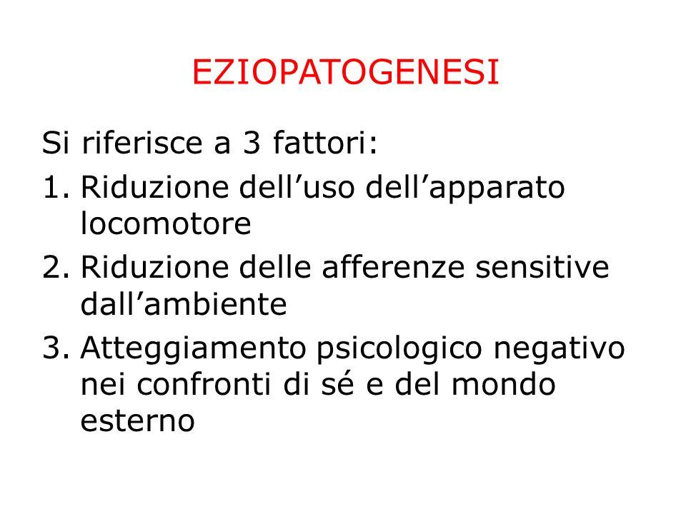 Si riferisce a 3 fattori: 1.Riduzione delluso dellapparato locomotore 2.Riduzione delle afferenze sensitive dallambiente 3.Atteggiamento psicologico n